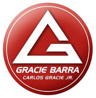 Gracie Barra announces advantages of being a team associate