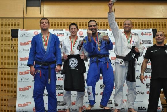 Abu Dhabi Pro trials in Jordan
