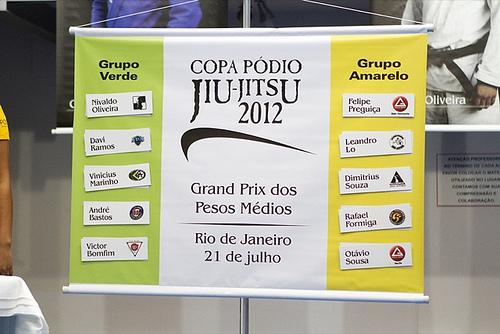 Copa Podio grupos por Gustavo Aragao