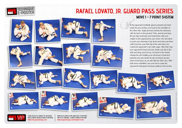 E-Poster: Rafael Lovato and the Guard Pass System