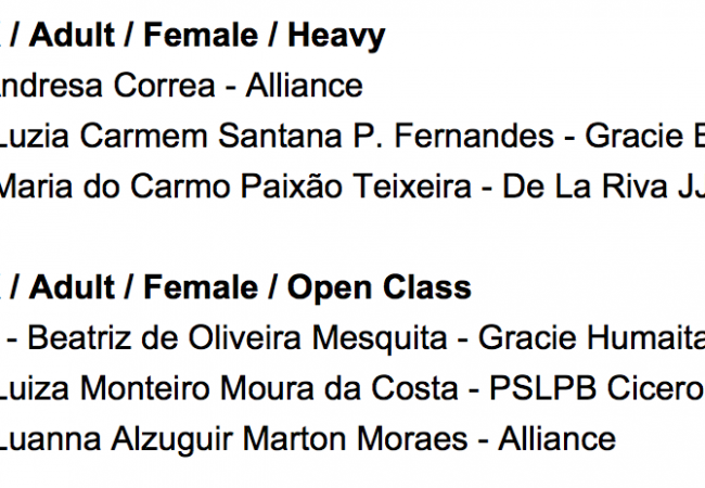 2013 IBJJF Worlds standings no longer show Gabi Garcia's results
