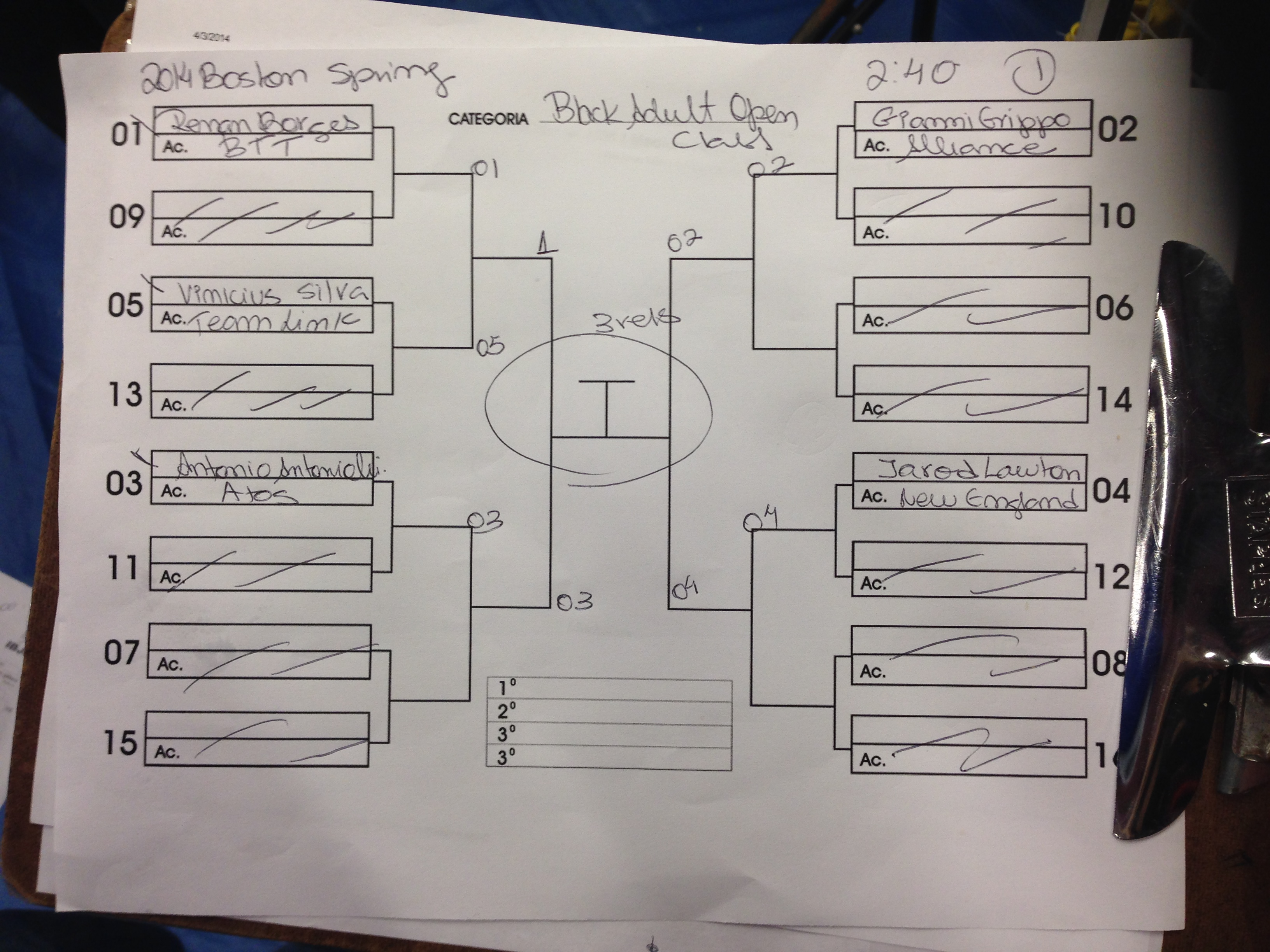 Here is the drawn up bracket for the black belt open weight