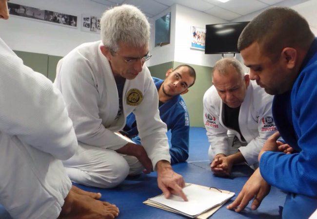 Curso de organização e especialização para professores de Jiu-Jitsu