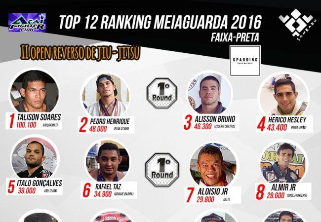 Competições de novembro esquentam reta final do ranking Meiaguarda