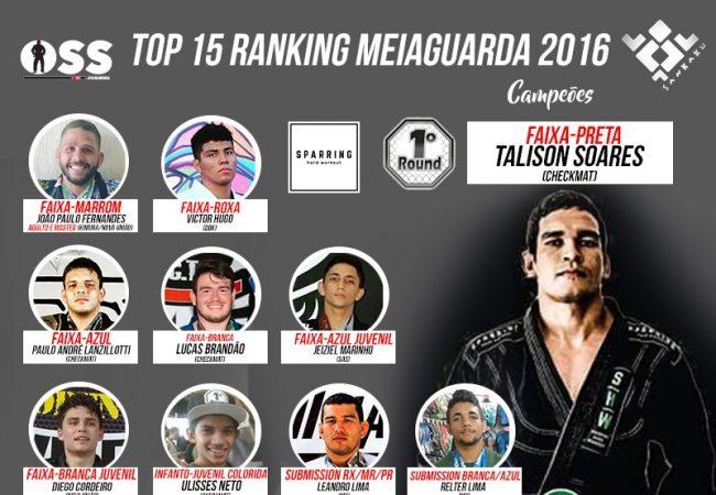 Veja quem são os melhores do Ranking MEIAGUARDA 2016 no Ceará