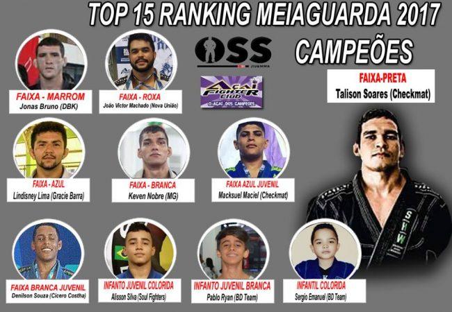 Encerrada a temporada 2017 do Ranking Meiaguarda; veja quem venceu no Ceará